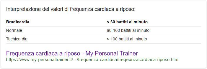 frequenza cardiaca normale