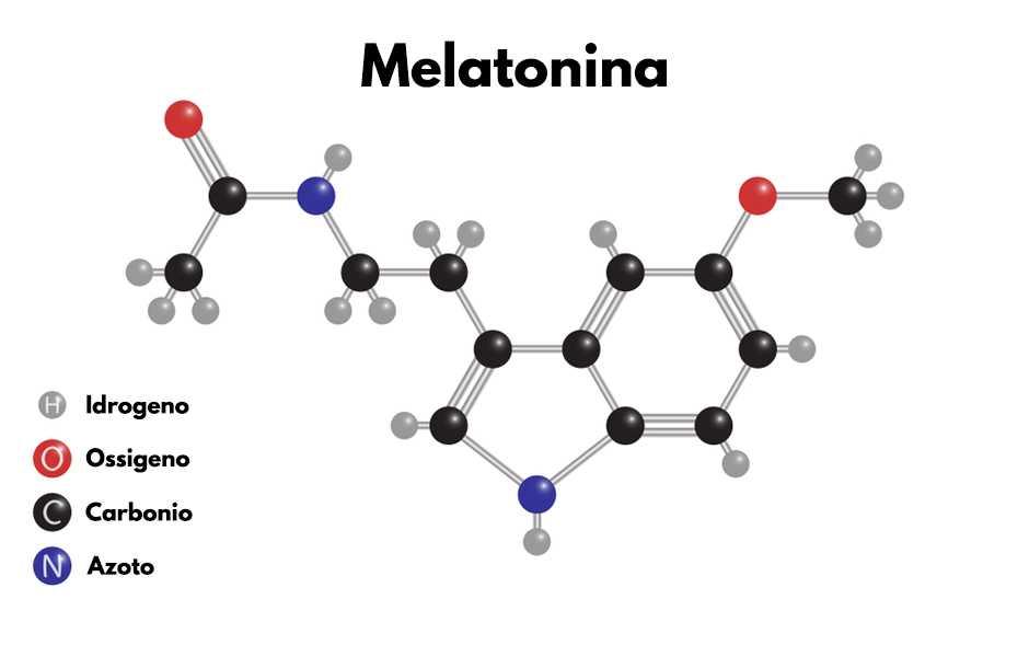 formula melatonina